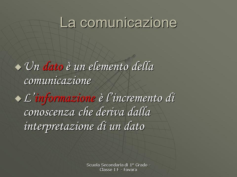 Scuola Secondaria di 1° Grado - Classe I F - Favara La comunicazione Comunicare significa essere in relazione. La comunicazione è alla base di qualsia