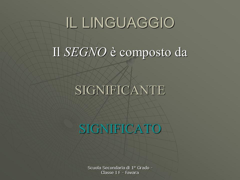 Scuola Secondaria di 1° Grado - Classe I F - Favara IL LINGUAGGIO Insieme di segni e regole per comunicare