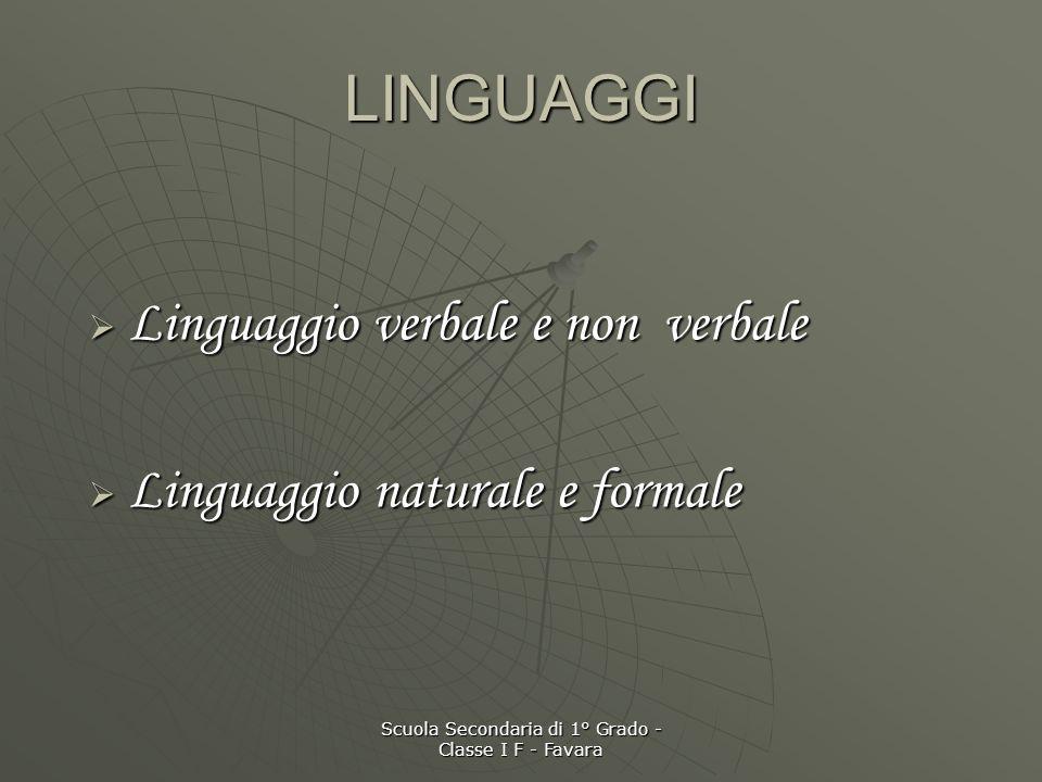 Scuola Secondaria di 1° Grado - Classe I F - Favara IL LINGUAGGIO Il SEGNO è composto da SIGNIFICANTESIGNIFICATO
