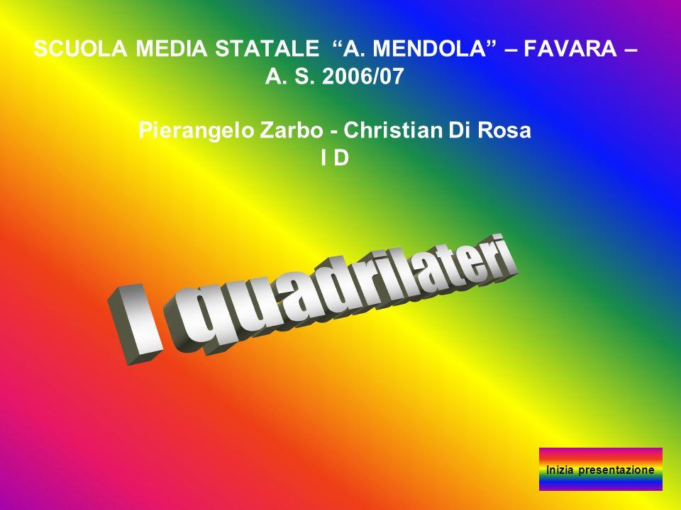 Inizia presentazione SCUOLA MEDIA STATALE A. MENDOLA – FAVARA – A. S. 2006/07 Pierangelo Zarbo - Christian Di Rosa I D
