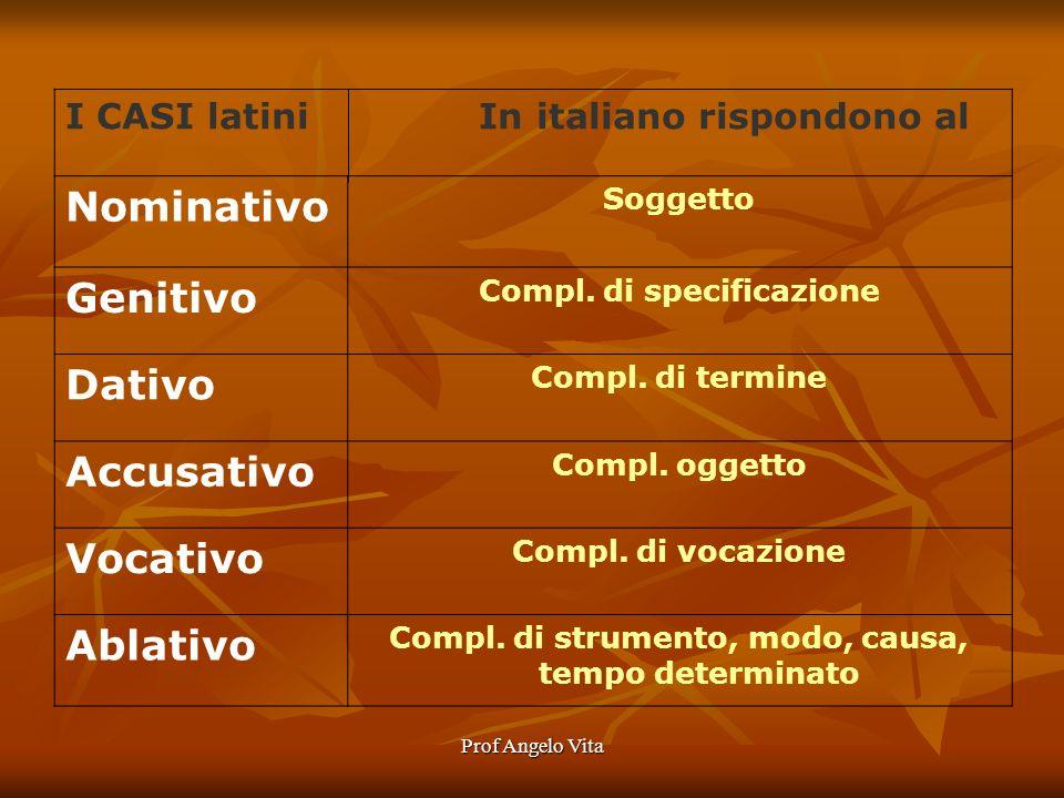 Prof Angelo Vita I CASI latini In italiano rispondono al Nominativo Soggetto Genitivo Compl. di specificazione Dativo Compl. di termine Accusativo Com