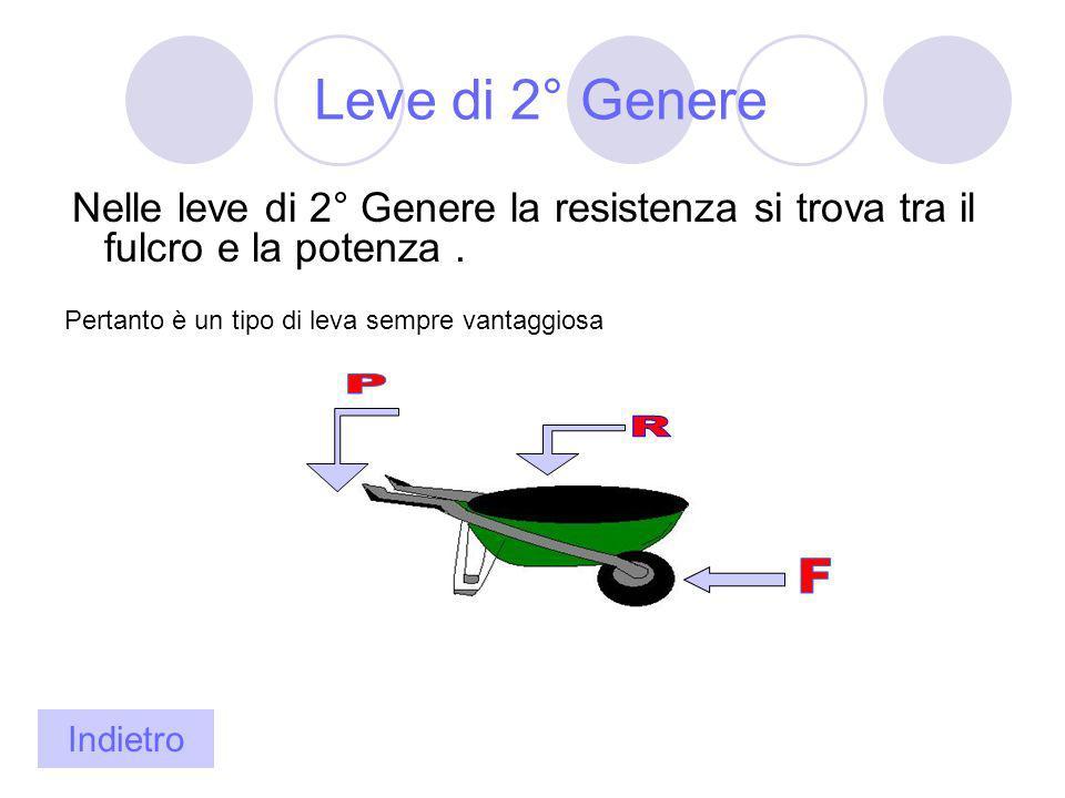 Leve di 1° Genere Nelle leve di primo genere il fulcro è collocato tra la potenza e la resistenza R Questa è una leva di tipo indifferente P F Indietr