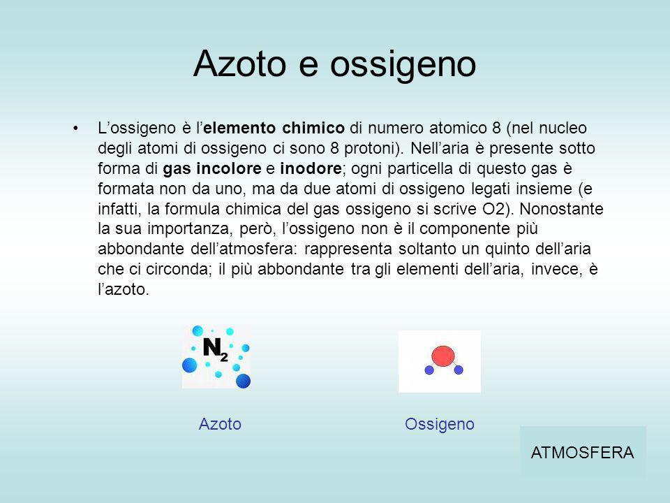 Azoto e ossigeno Lossigeno è lelemento chimico di numero atomico 8 (nel nucleo degli atomi di ossigeno ci sono 8 protoni). Nellaria è presente sotto f