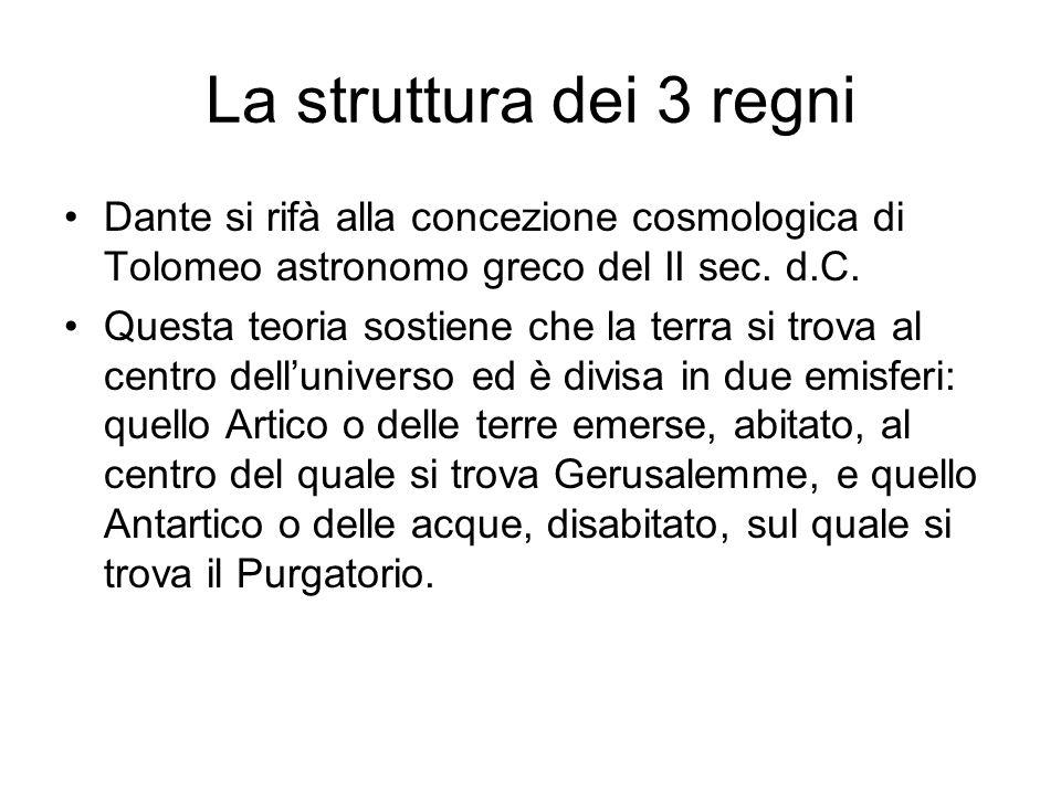 La struttura dei 3 regni Dante si rifà alla concezione cosmologica di Tolomeo astronomo greco del II sec. d.C. Questa teoria sostiene che la terra si