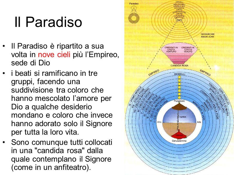 Il Paradiso Il Paradiso è ripartito a sua volta in nove cieli più lEmpireo, sede di Dio i beati si ramificano in tre gruppi, facendo una suddivisione