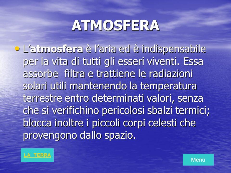 ATMOSFERA Latmosfera è laria ed è indispensabile per la vita di tutti gli esseri viventi. Essa assorbe filtra e trattiene le radiazioni solari utili m