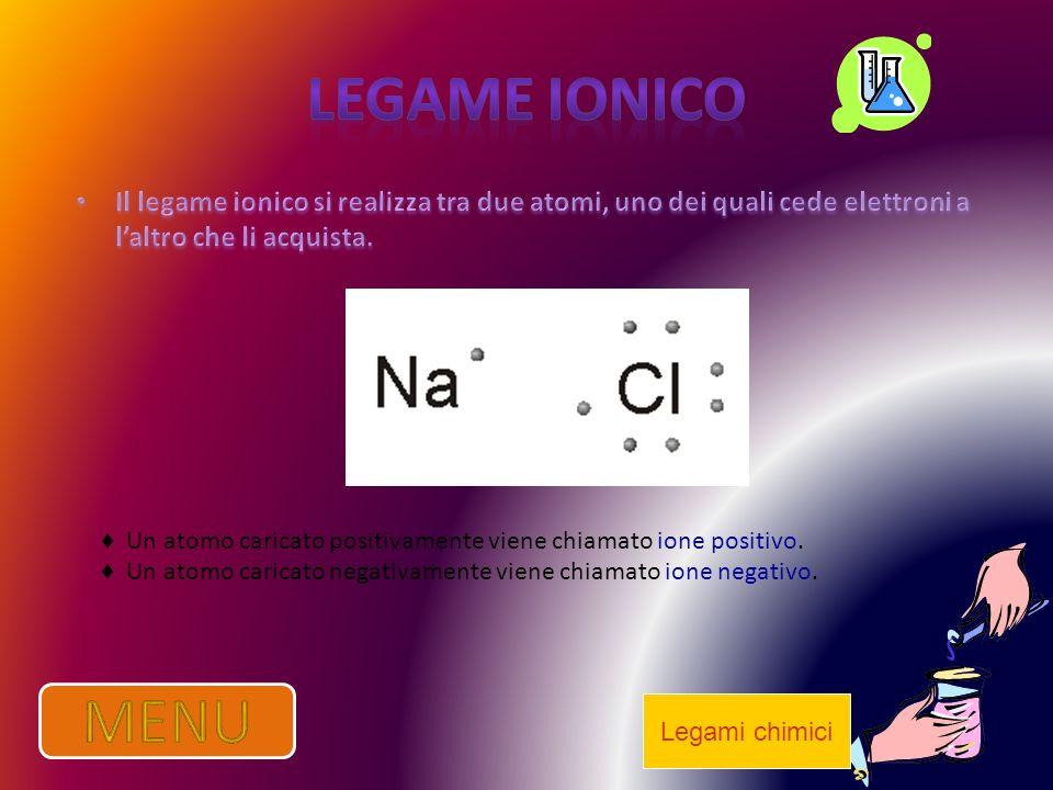 Un atomo caricato positivamente viene chiamato ione positivo.