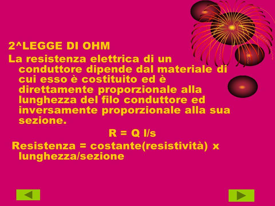 2^LEGGE DI OHM La resistenza elettrica di un conduttore dipende dal materiale di cui esso è costituito ed è direttamente proporzionale alla lunghezza
