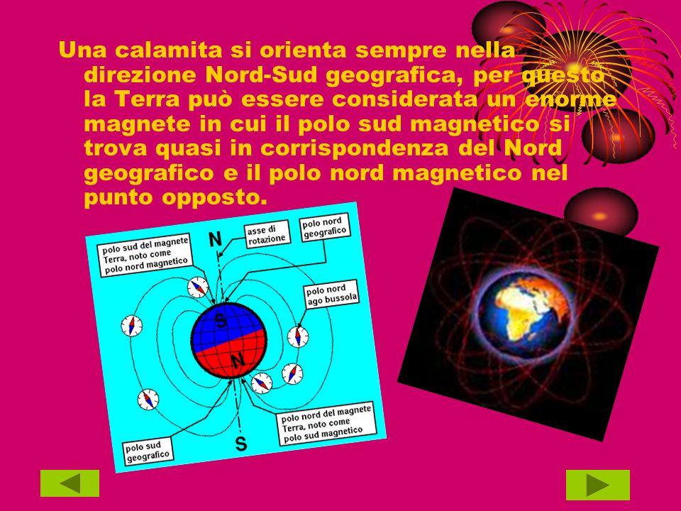 Una calamita si orienta sempre nella direzione Nord-Sud geografica, per questo la Terra può essere considerata un enorme magnete in cui il polo sud ma