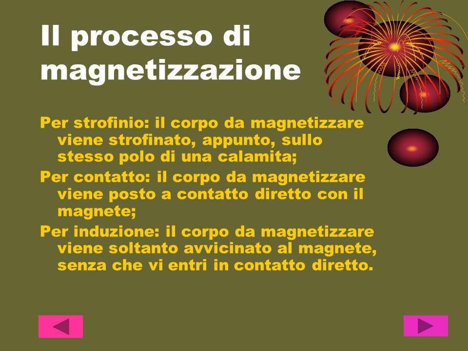 Il processo di magnetizzazione Per strofinio: il corpo da magnetizzare viene strofinato, appunto, sullo stesso polo di una calamita; Per contatto: il