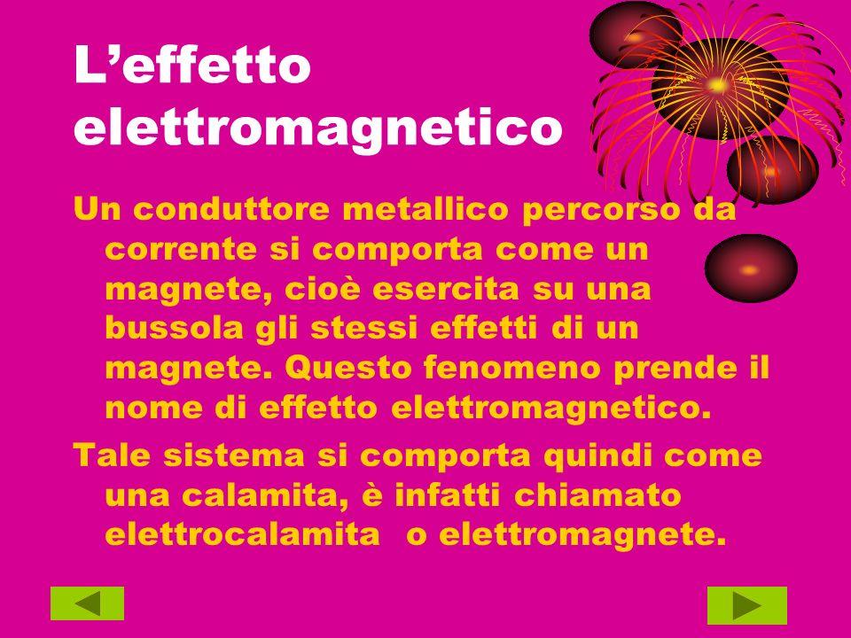Leffetto elettromagnetico Un conduttore metallico percorso da corrente si comporta come un magnete, cioè esercita su una bussola gli stessi effetti di
