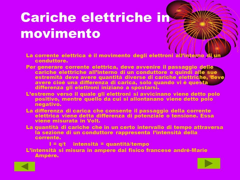 Cariche elettriche in movimento La corrente elettrica è il movimento degli elettroni allinterno di un conduttore. Per generare corrente elettrica, dev