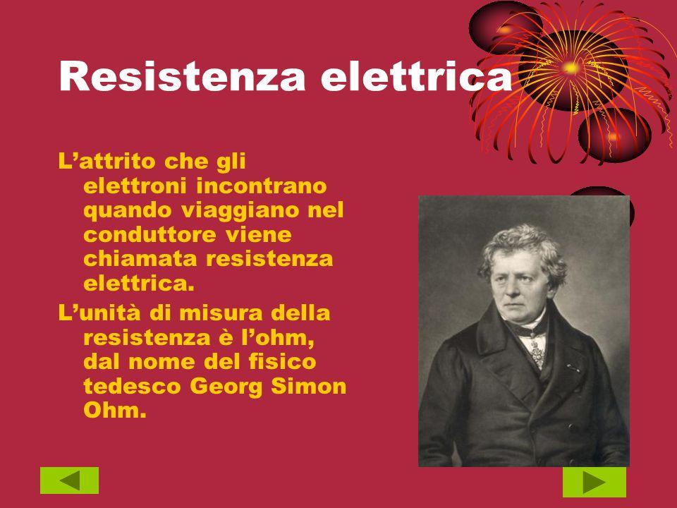 Resistenza elettrica Lattrito che gli elettroni incontrano quando viaggiano nel conduttore viene chiamata resistenza elettrica. Lunità di misura della