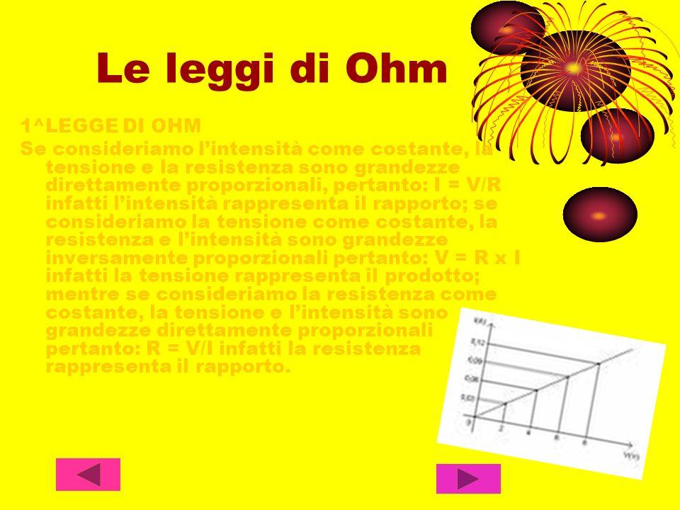 2^LEGGE DI OHM La resistenza elettrica di un conduttore dipende dal materiale di cui esso è costituito ed è direttamente proporzionale alla lunghezza del filo conduttore ed inversamente proporzionale alla sua sezione.