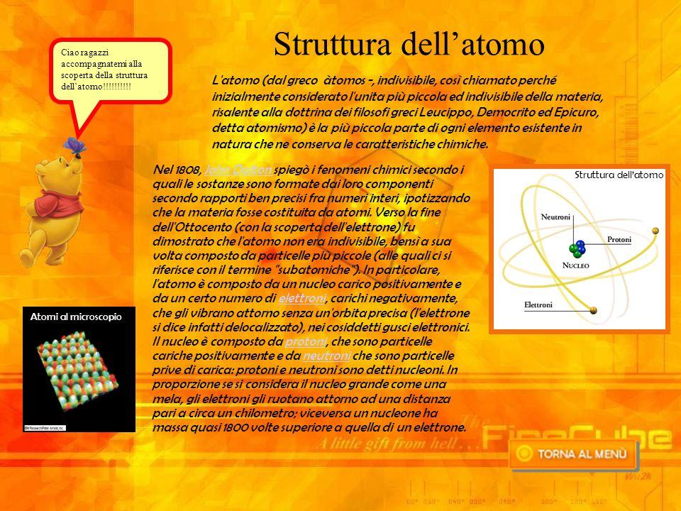 linguaggio della chimica Struttura dellatomo Rappresentazione degli elementi Dagli atomi alle molecole Fine della presentazione Ricerca sul linguaggio