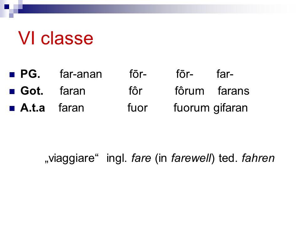 VI classe PG. far-anan fōr- fōr- far- Got. faran fôr fôrum farans A.t.a faran fuor fuorum gifaran viaggiare ingl. fare (in farewell) ted. fahren