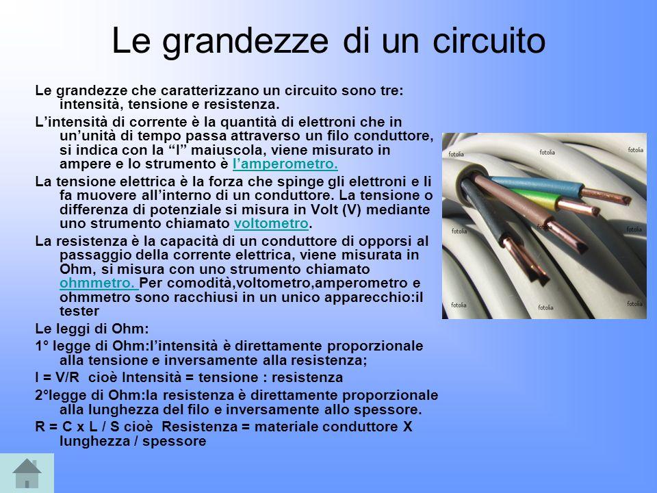 Le grandezze di un circuito Le grandezze che caratterizzano un circuito sono tre: intensità, tensione e resistenza. Lintensità di corrente è la quanti
