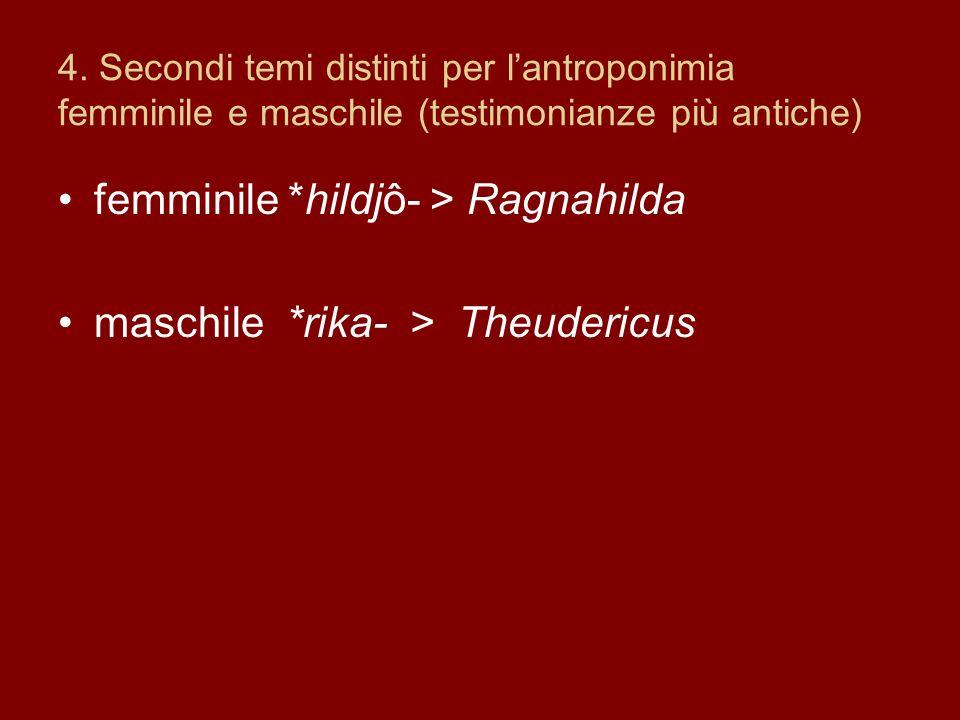 4. Secondi temi distinti per lantroponimia femminile e maschile (testimonianze più antiche) femminile *hildjô- > Ragnahilda maschile *rika- > Theuderi