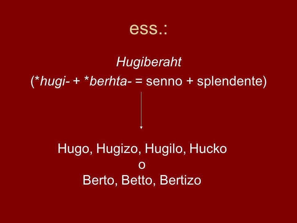 ess.: Hugiberaht (*hugi- + *berhta- = senno + splendente) Hugo, Hugizo, Hugilo, Hucko o Berto, Betto, Bertizo