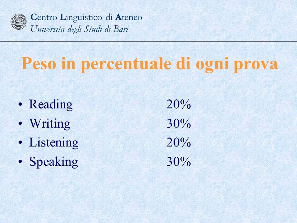 Peso in percentuale di ogni prova Reading20% Writing30% Listening20% Speaking30% Centro Linguistico di Ateneo Università degli Studi di Bari