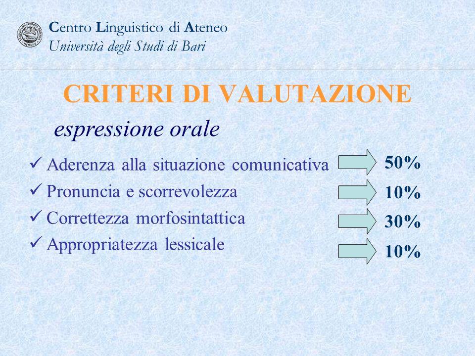 espressione orale Aderenza alla situazione comunicativa Pronuncia e scorrevolezza Correttezza morfosintattica Appropriatezza lessicale CRITERI DI VALU