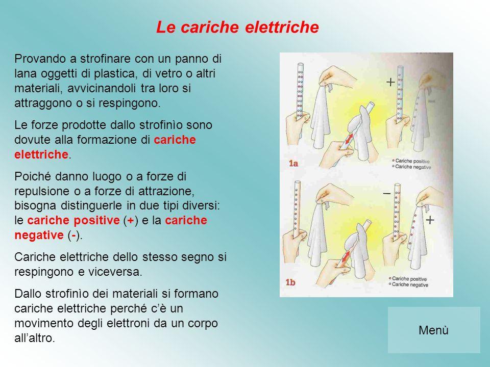 I circuiti conduttori Il circuito conduttore è il percorso in cui scorre la corrente elettrica.
