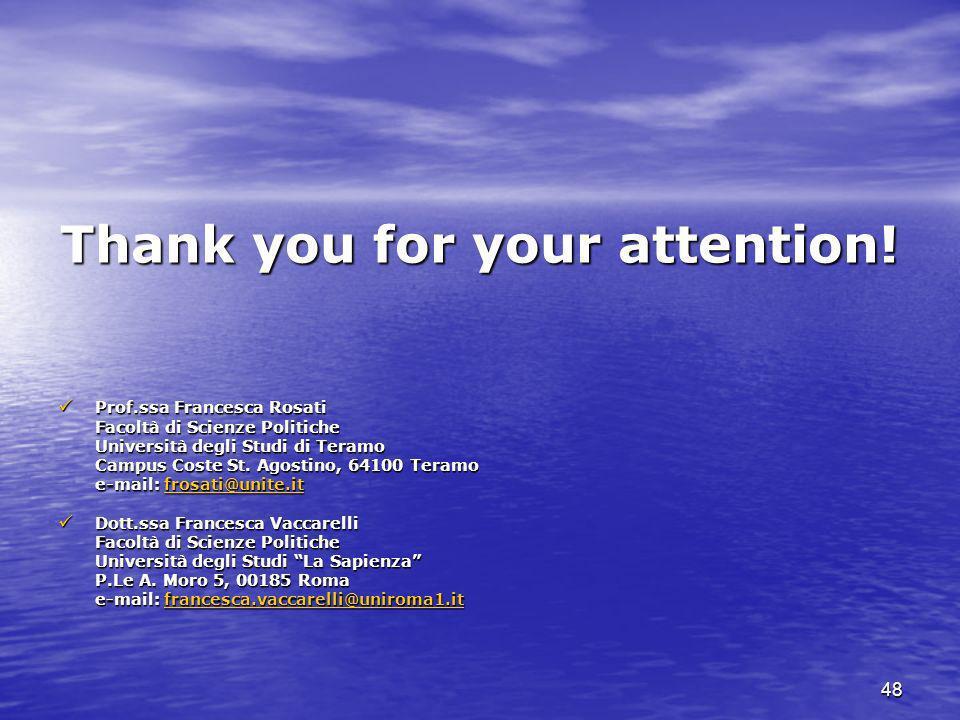 48 Thank you for your attention! Prof.ssa Francesca Rosati Prof.ssa Francesca Rosati Facoltà di Scienze Politiche Università degli Studi di Teramo Cam