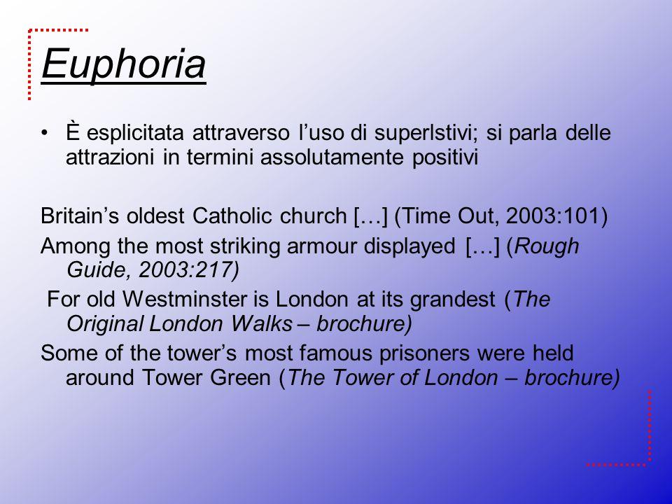 Euphoria È esplicitata attraverso luso di superlstivi; si parla delle attrazioni in termini assolutamente positivi Britains oldest Catholic church […]