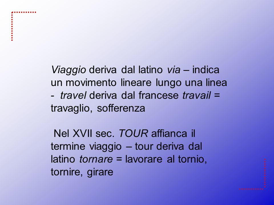 Viaggio deriva dal latino via – indica un movimento lineare lungo una linea - travel deriva dal francese travail = travaglio, sofferenza Nel XVII sec.