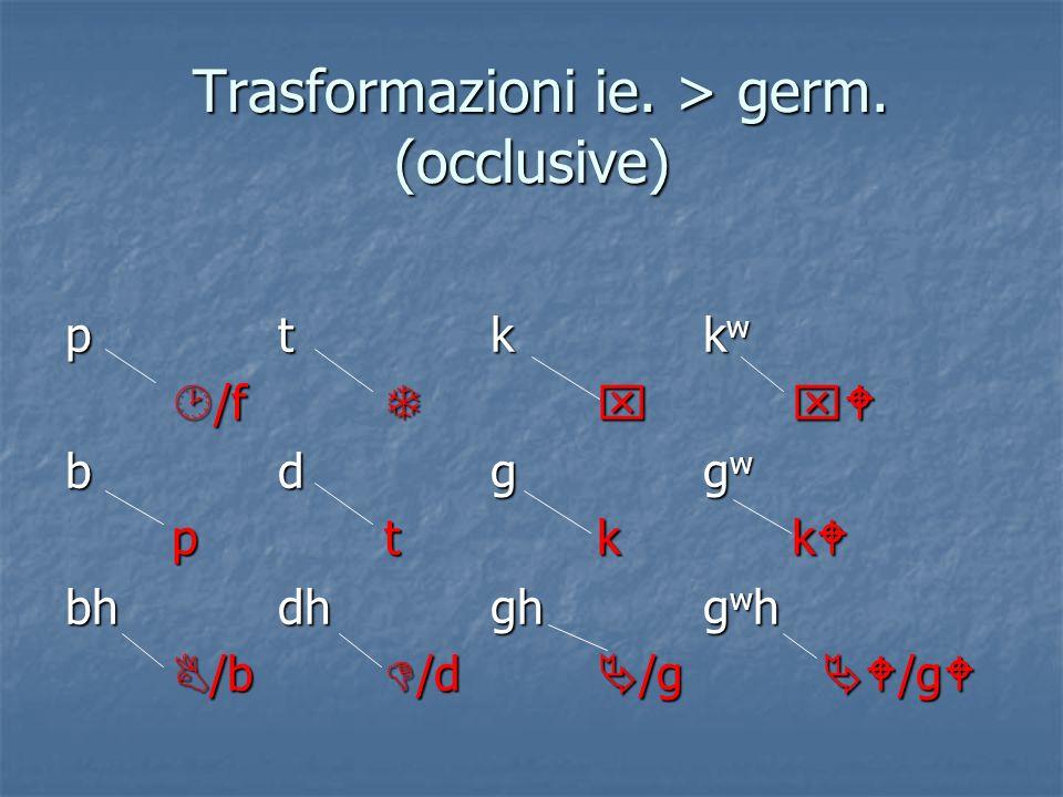 Trasformazioni ie. > germ. (occlusive) Trasformazioni ie. > germ. (occlusive) p tkk w /f /f bdggwbdggwbdggwbdggw p t k k p t k k bhdhghg w h /b /d /g
