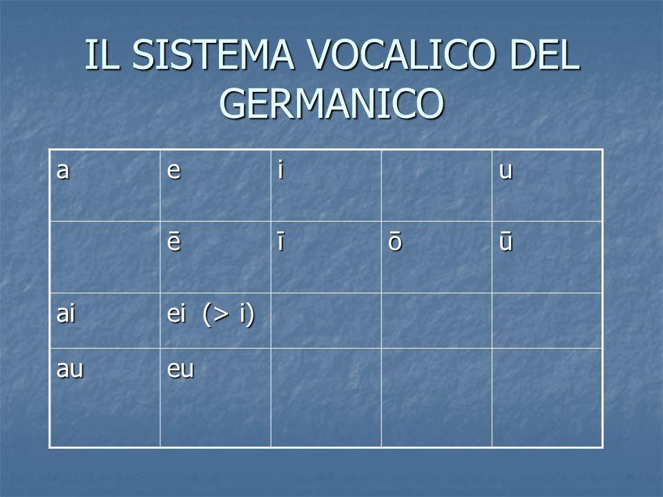 IL SISTEMA VOCALICO DEL GERMANICO aeiu ēīōū ai ei (> i) aueu