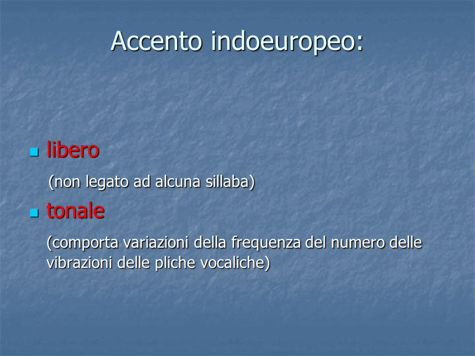 Accento indoeuropeo: libero libero (non legato ad alcuna sillaba) (non legato ad alcuna sillaba) tonale tonale (comporta variazioni della frequenza del numero delle vibrazioni delle pliche vocaliche)