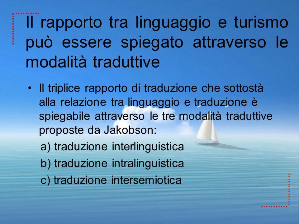 Il rapporto tra linguaggio e turismo può essere spiegato attraverso le modalità traduttive Il triplice rapporto di traduzione che sottostà alla relazi
