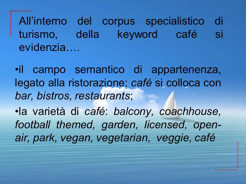 Allinterno del corpus specialistico di turismo, della keyword café si evidenzia…. il campo semantico di appartenenza, legato alla ristorazione: café s