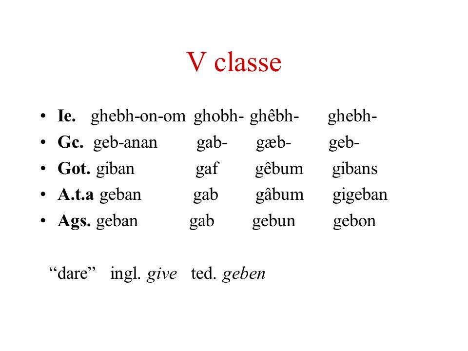V classe Ie. ghebh-on-om ghobh- ghêbh- ghebh- Gc. geb-anan gab- gæb- geb- Got. giban gaf gêbum gibans A.t.a geban gab gâbum gigeban Ags. geban gab geb