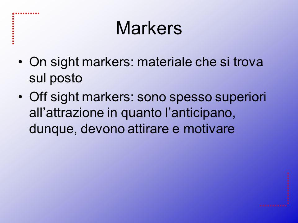 Markers On sight markers: materiale che si trova sul posto Off sight markers: sono spesso superiori allattrazione in quanto lanticipano, dunque, devon