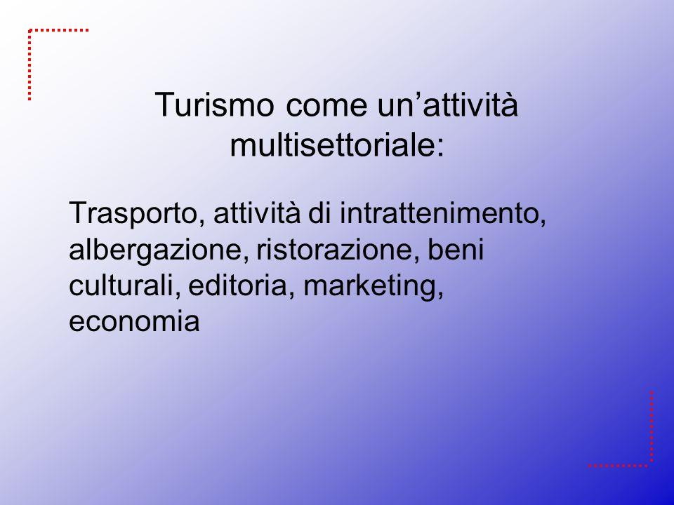 Turismo come unattività multisettoriale: Trasporto, attività di intrattenimento, albergazione, ristorazione, beni culturali, editoria, marketing, econ