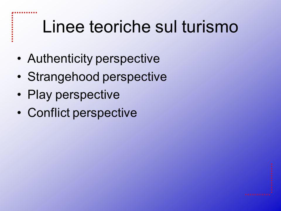 Linee teoriche sul turismo Authenticity perspective Strangehood perspective Play perspective Conflict perspective