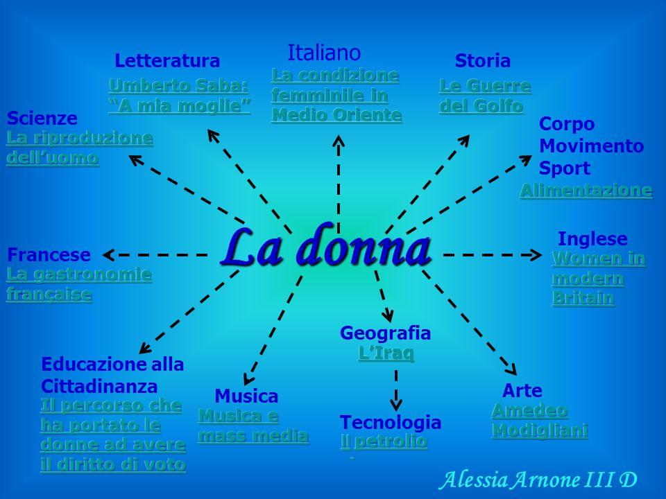 La donna La donna Italiano LetteraturaStoria Francese Inglese Scienze Corpo Movimento Sport Geografia Tecnologia Musica Arte Educazione alla Cittadina