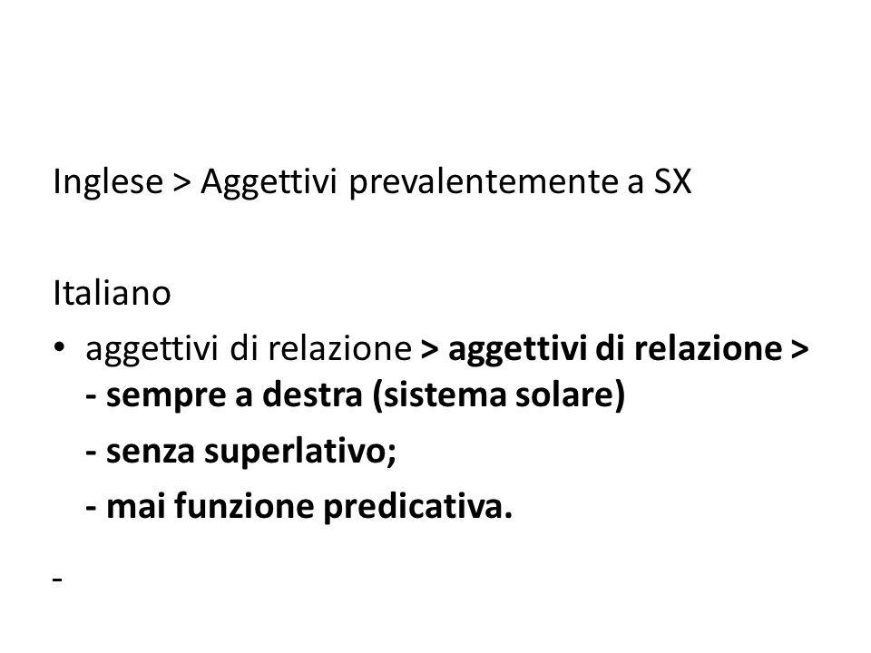 Inglese > Aggettivi prevalentemente a SX Italiano aggettivi di relazione > aggettivi di relazione > - sempre a destra (sistema solare) - senza superlativo; - mai funzione predicativa.