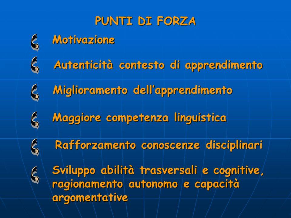 PUNTI DI FORZA Motivazione Autenticità contesto di apprendimento Miglioramento dellapprendimento Maggiore competenza linguistica Rafforzamento conosce