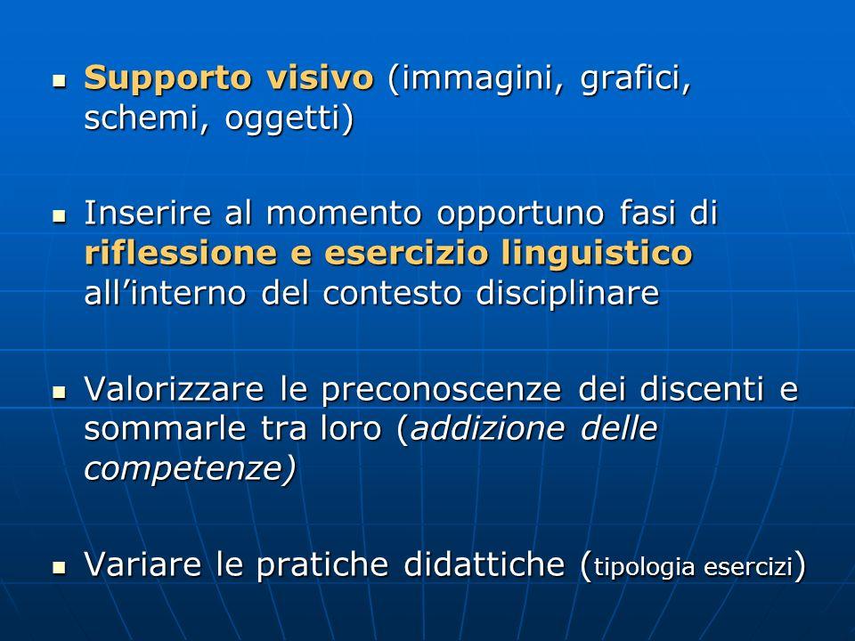 Supporto visivo (immagini, grafici, schemi, oggetti) Supporto visivo (immagini, grafici, schemi, oggetti) Inserire al momento opportuno fasi di rifles