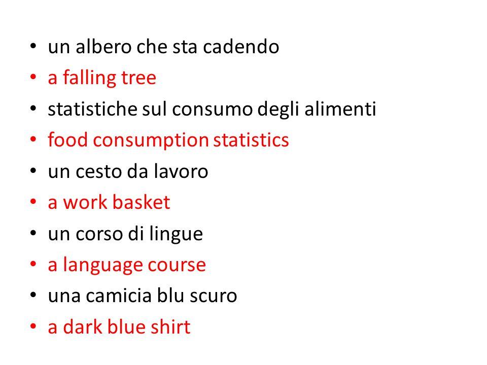 un albero che sta cadendo a falling tree statistiche sul consumo degli alimenti food consumption statistics un cesto da lavoro a work basket un corso di lingue a language course una camicia blu scuro a dark blue shirt