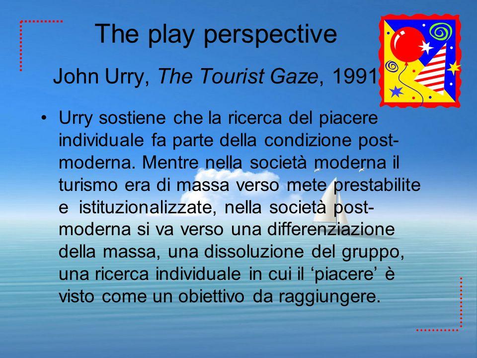 The play perspective John Urry, The Tourist Gaze, 1991 Urry sostiene che la ricerca del piacere individuale fa parte della condizione post- moderna. M