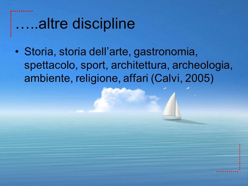 …..altre discipline Storia, storia dellarte, gastronomia, spettacolo, sport, architettura, archeologia, ambiente, religione, affari (Calvi, 2005)