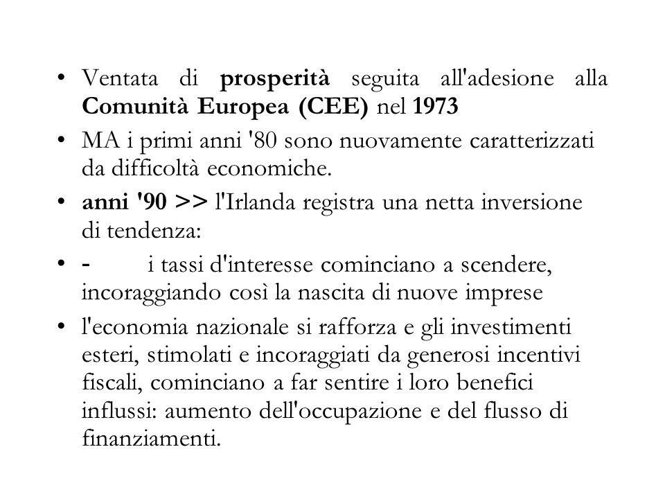 Ventata di prosperità seguita all'adesione alla Comunità Europea (CEE) nel 1973 MA i primi anni '80 sono nuovamente caratterizzati da difficoltà econo