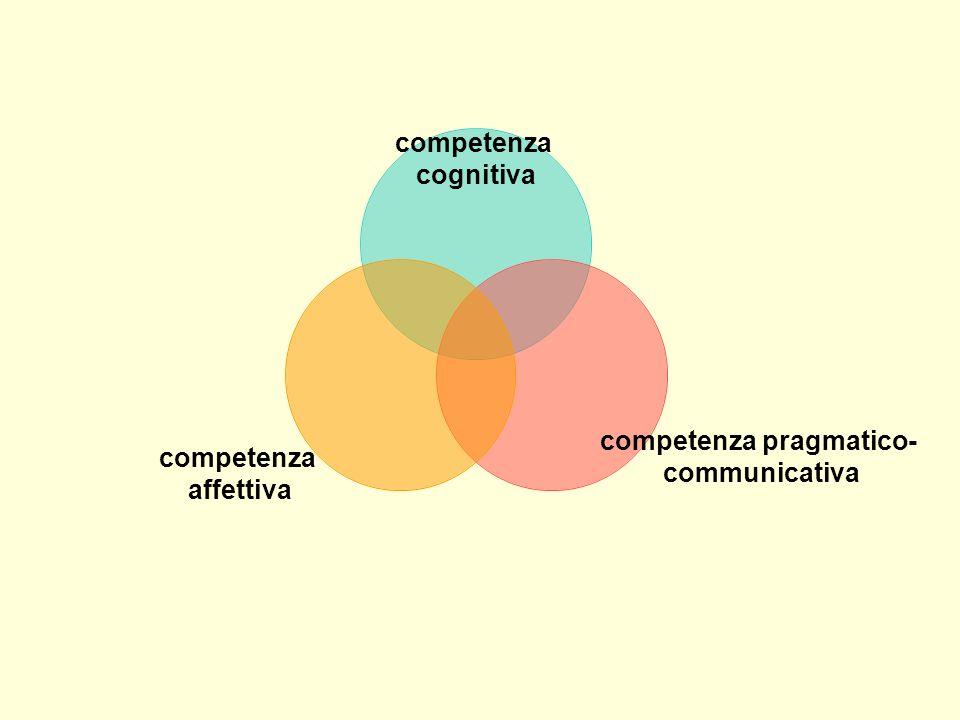competenza cognitiva competenza pragmatico- communicativa competenza affettiva