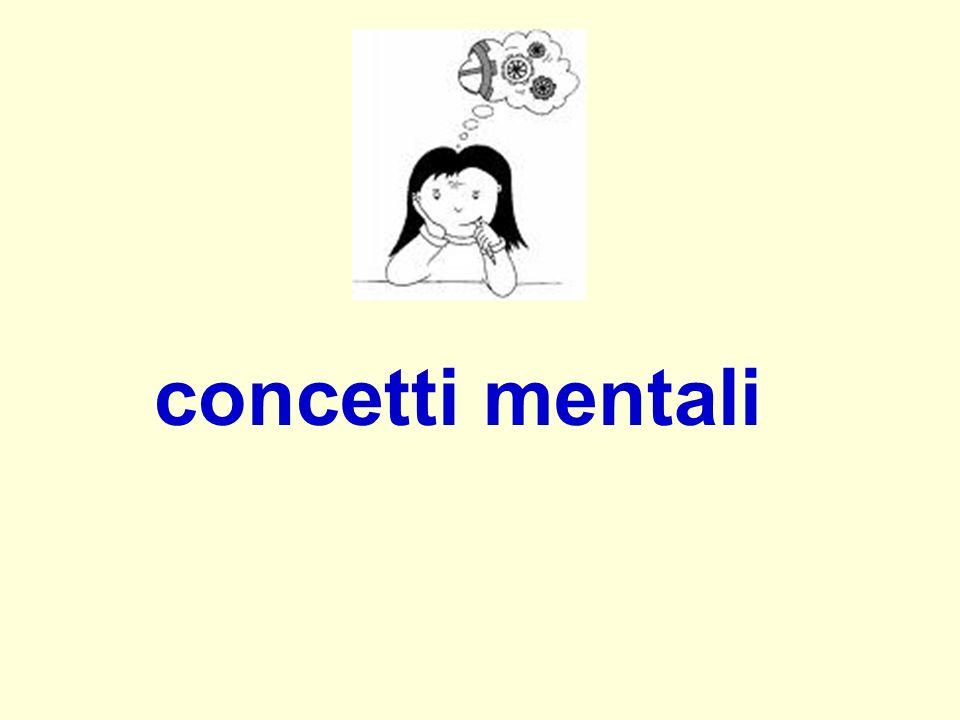 concetti mentali