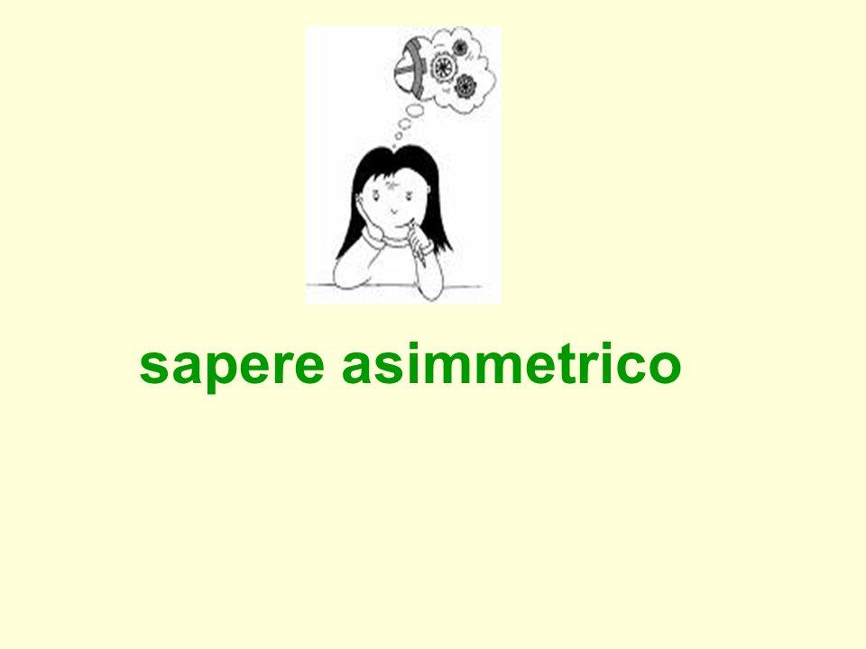 sapere asimmetrico