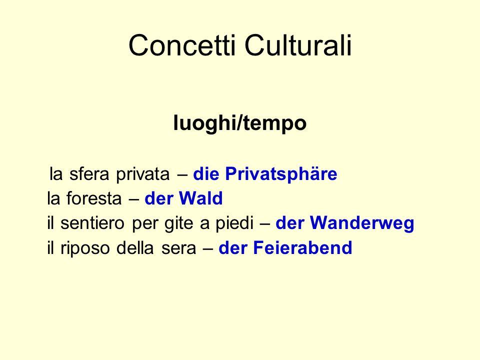 Concetti Culturali luoghi/tempo la sfera privata – die Privatsphäre la foresta – der Wald il sentiero per gite a piedi – der Wanderweg il riposo della
